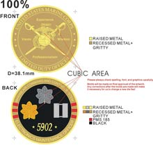 Custom coin diagram